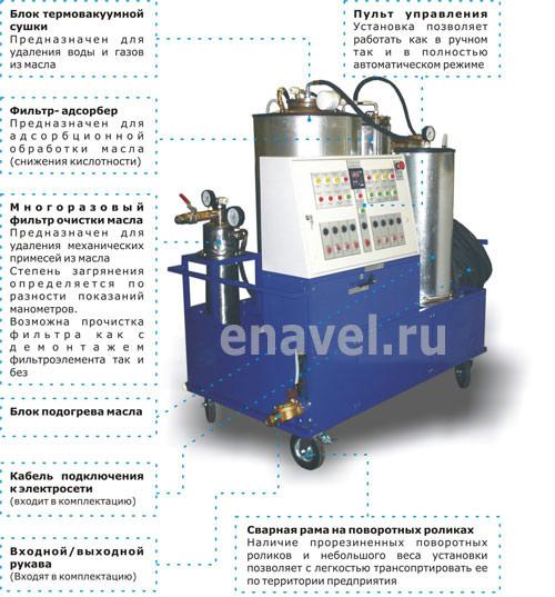 установка регениерации масла