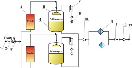 Мобильная установка для очистки турбинного масла