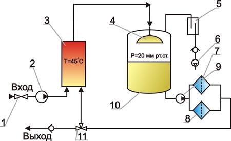ОТМ®-1000 Мобильная установка для очистки турбинного масла